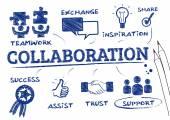 Zusammenarbeit-Konzept