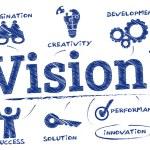 Постер, плакат: Vision concept