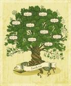 Family tree in vintage style Pedigree