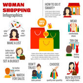 Woman budget shopping list planning infographic poster with smart choosing quality sale strategy options abstract vector illustration
