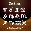 Постер, плакат: Horoscope signs