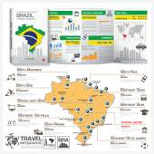 Federative Republic Of Brazil Travel Guide Book Business Infographic With Map Vector Design Template