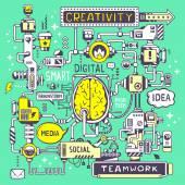 Model práce mozku centrum