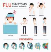Příznaky chřipky nebo chřipky infographic