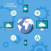Cloud computing. vektorové ilustrace