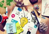 Myšlenky tvůrčí inovace koncepce