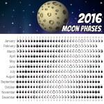 Постер, плакат: Moon calendar 2016