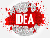 Idea word cloud business concept