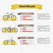 Постер, плакат: Bicycle infographics