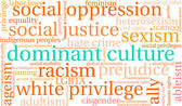 Dominant Culture word cloud on a white background