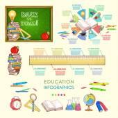 Vzdělávání infografiky prvky Šablona zpět do školy