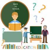 Vzdělávací koncepce. Učitel a žák. Otázky a odpovědi