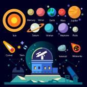 Observatoř, sluneční soustava