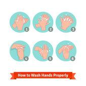 Hände waschen medizinische Anweisungen