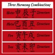 Постер, плакат: Bazi feng shui combinathion