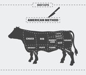 Cuts of beef American method Vector vintage monochrome illustration on a gray background