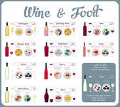 Typy vína s jídlem. Víno degustační průvodce