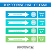 Multicolored concept of top scoring hall of fame