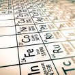 Постер, плакат: Transition metals in periodic table