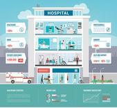 Kórházi és az egészségügyi infographics