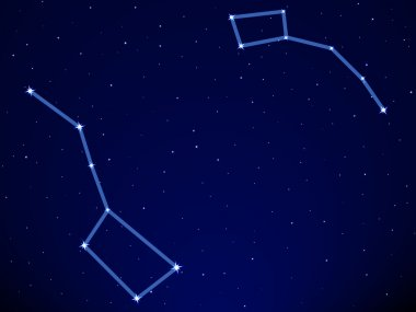 Dippers constellation
