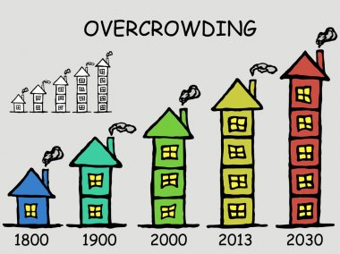 Overcrowded population