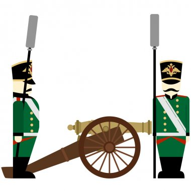 Military Uniforms Army artillery Russia in 1812
