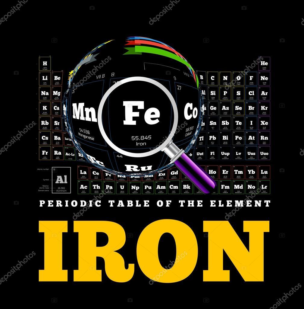 Tabla periodica de los elemento hierro fe vector de stock tabla periodica de los elemento hierro fe vector de stock urtaz Choice Image