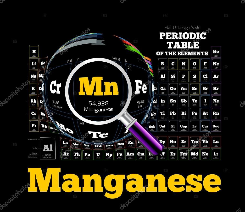 Tabla periodica de los elemento manganeso mn archivo imgenes tabla periodica de los elemento manganeso mn archivo imgenes vectoriales urtaz Image collections