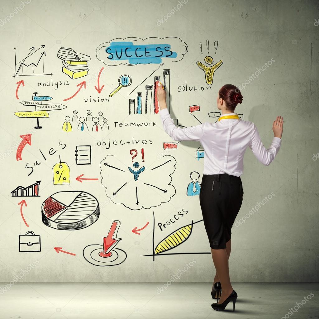 Успешные бизнес план бизнес идеи online