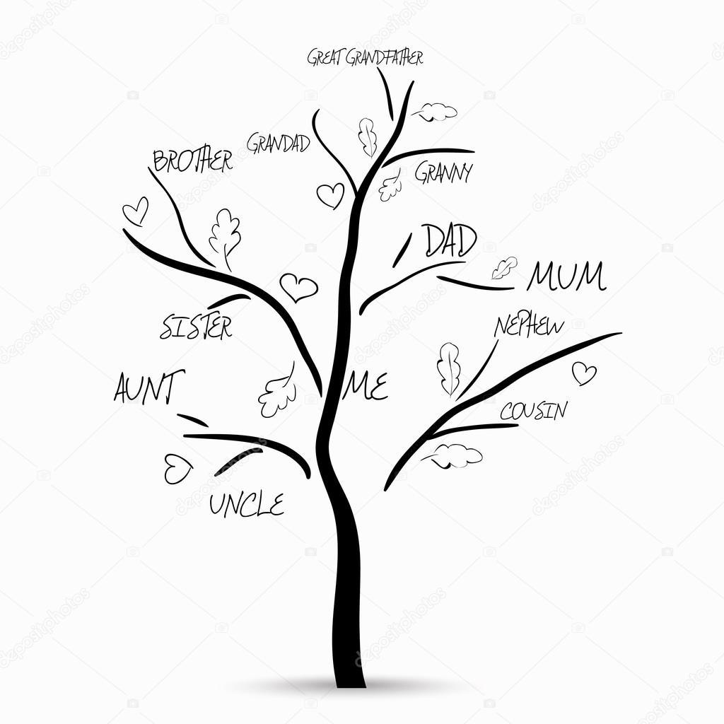 Family abstract  tree