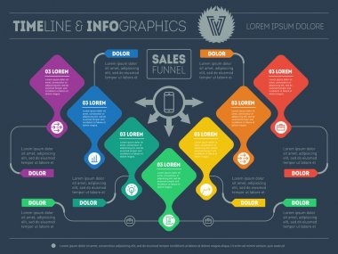 infographic of technology or education process