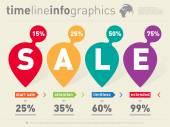 Sale infographic timeline
