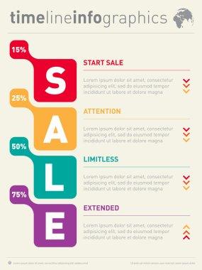 Sales trends graph