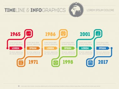 Infographic time line.
