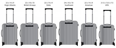 Dimensions of hand luggage taken by the airlines