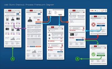 Internet Web Store Shop Payment Checkout Navigation Map Structur