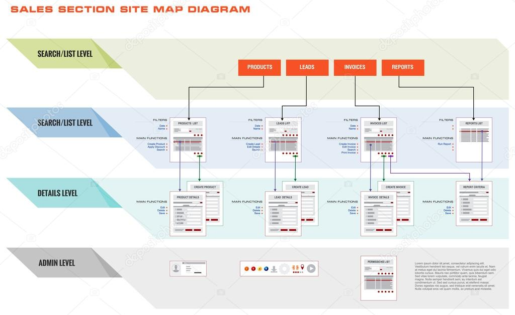 Marco de prototipo de la estructura de Internet sitio Web navegación ...