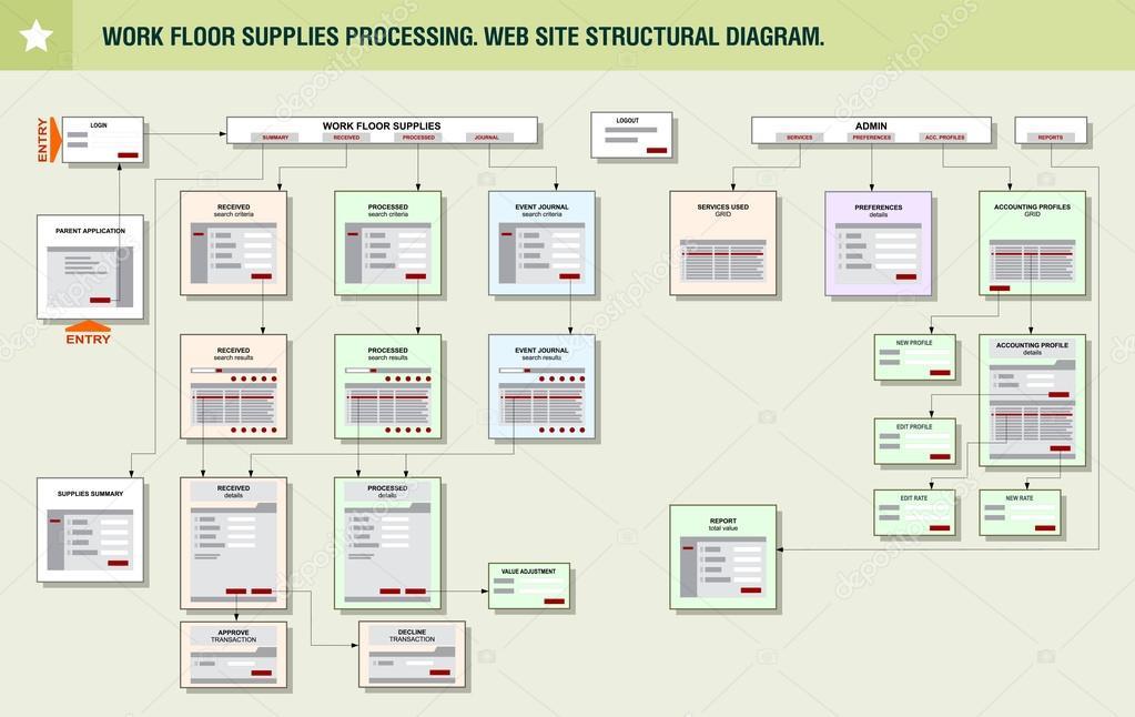 Event site diagram repair wiring scheme for Event floor plan online free