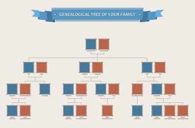 """Картина, постер, плакат, фотообои """"генеалогическое дерево вашей семьи с безелями """", артикул 52488933"""
