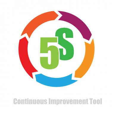 5S methodology cycle