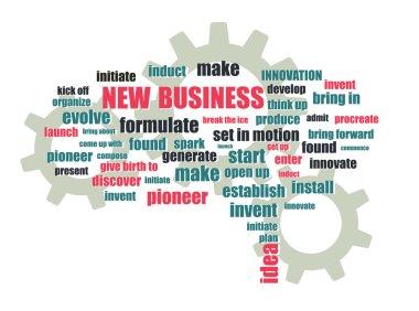 Pnew business wordcloud