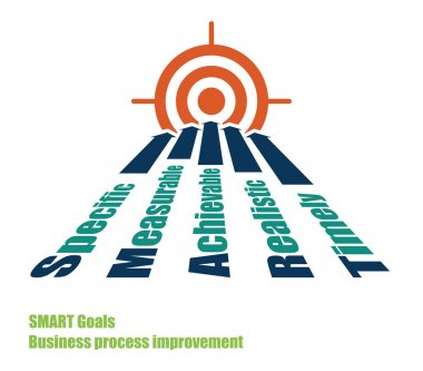 SMART goals business improvement