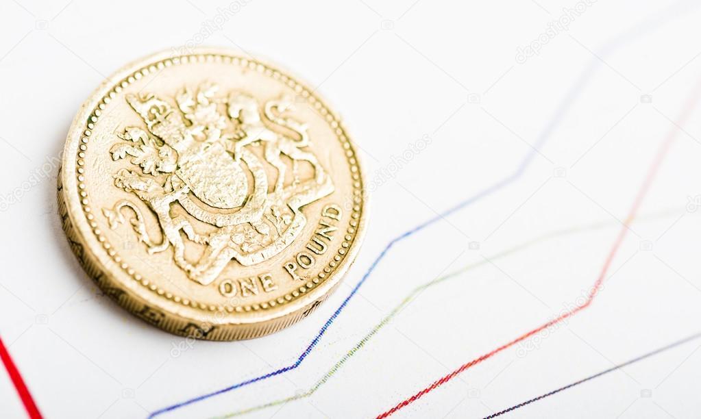 Ein Pfund Euro Münze Auf Schwankenden Graph Stockfoto Valphoto