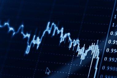 business market graphs