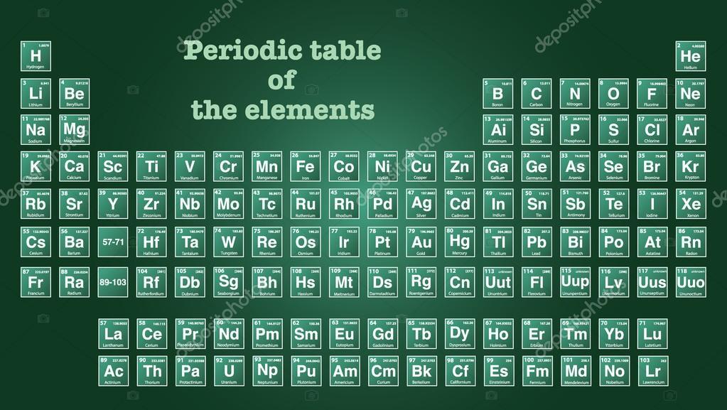 Tabla periodica de los elementos vector de stock portokalis tabla periodica de los elementos vector de stock urtaz Gallery