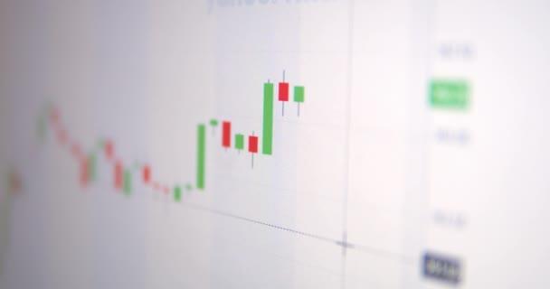 Kerzenständer-Chart des Aktienmarkthandels.