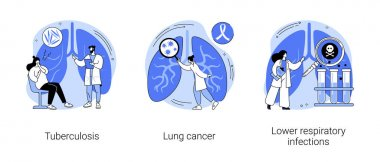 Lung disease abstract concept vector illustration set. Tuberculosis and lung cancer, lower respiratory infections, symptoms and diagnostics, oncology, tumor risk factor, pneumonia abstract metaphor. icon