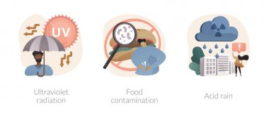 Environmental issues abstract concept vector illustration set. Ultraviolet radiation, food contamination, acid rain, ozone layer destruction, bacteria and viruses in raw meat abstract metaphor. icon