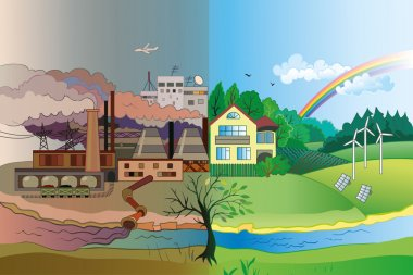 Environmental pollution and environment protection